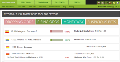 in play odds comparison betting
